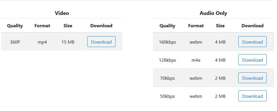 Download High quality Audio from YouTube