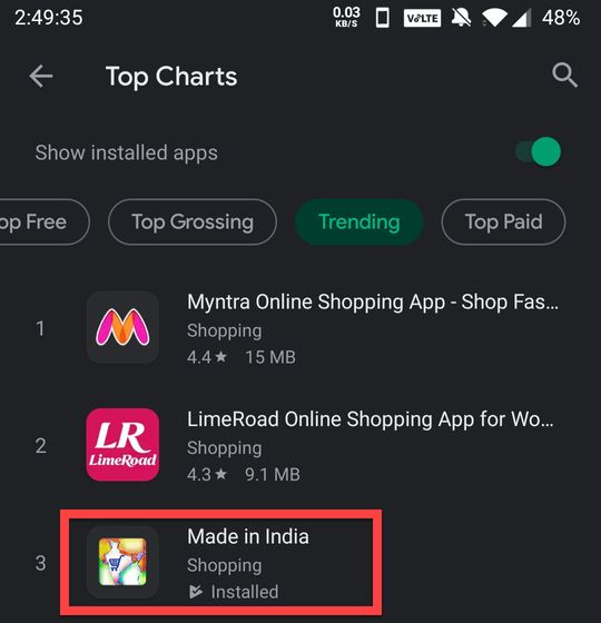Made in India trending